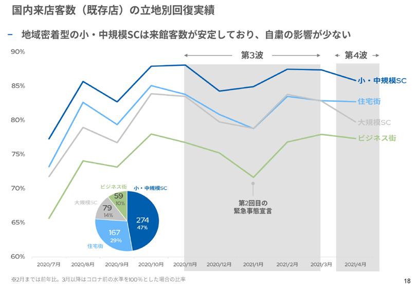 QB House sales peformance